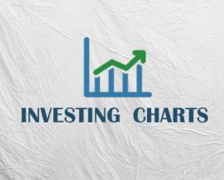 investing chartsl.fw